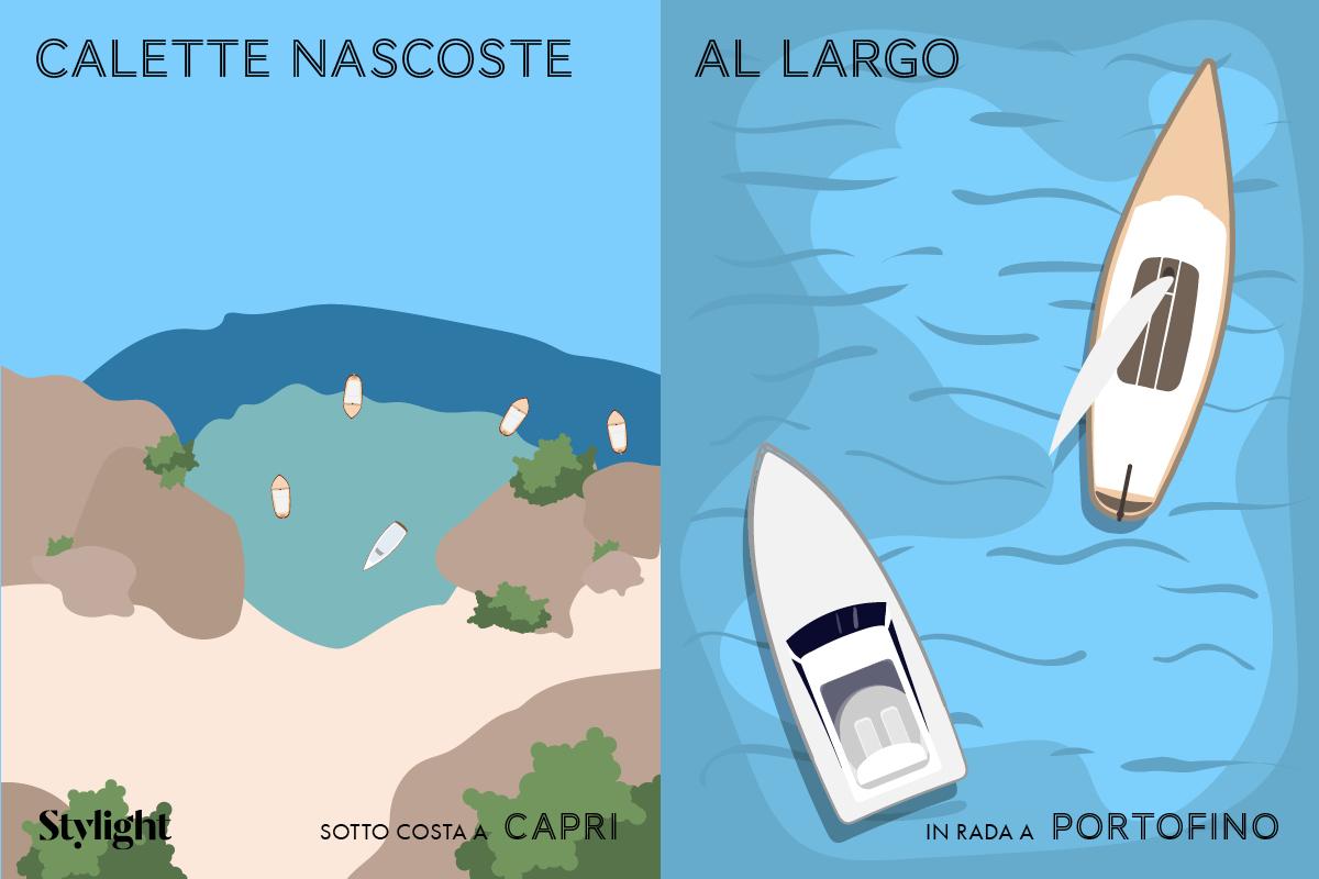 CapriVSPortofino_Slides2 - Stylight