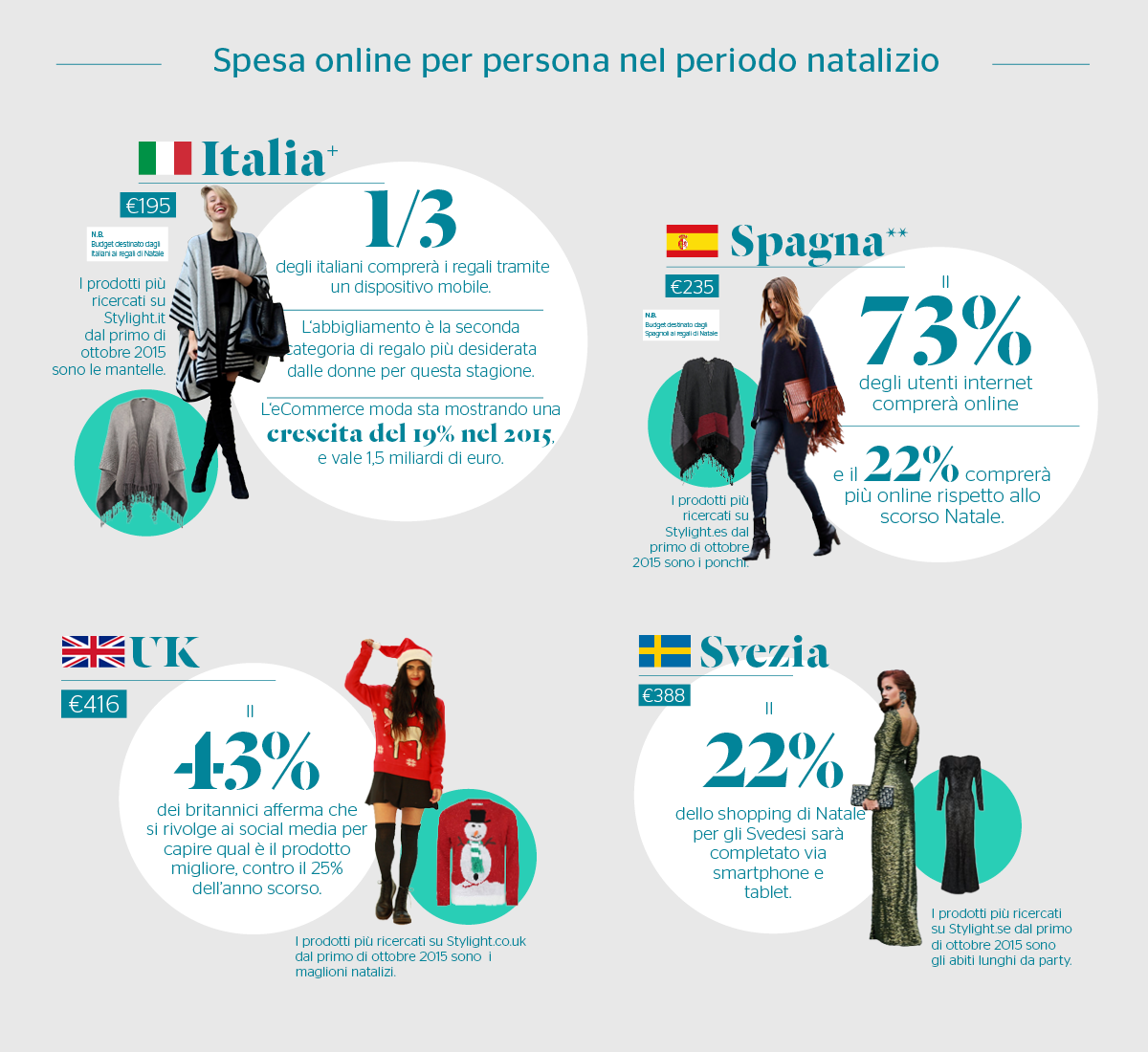 Natale 2015 - Previsioni shopping Online - Stylight - 3