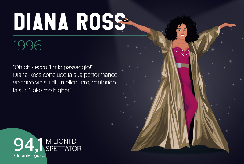Diana Ross Halftime Show 1996 (Stylight)